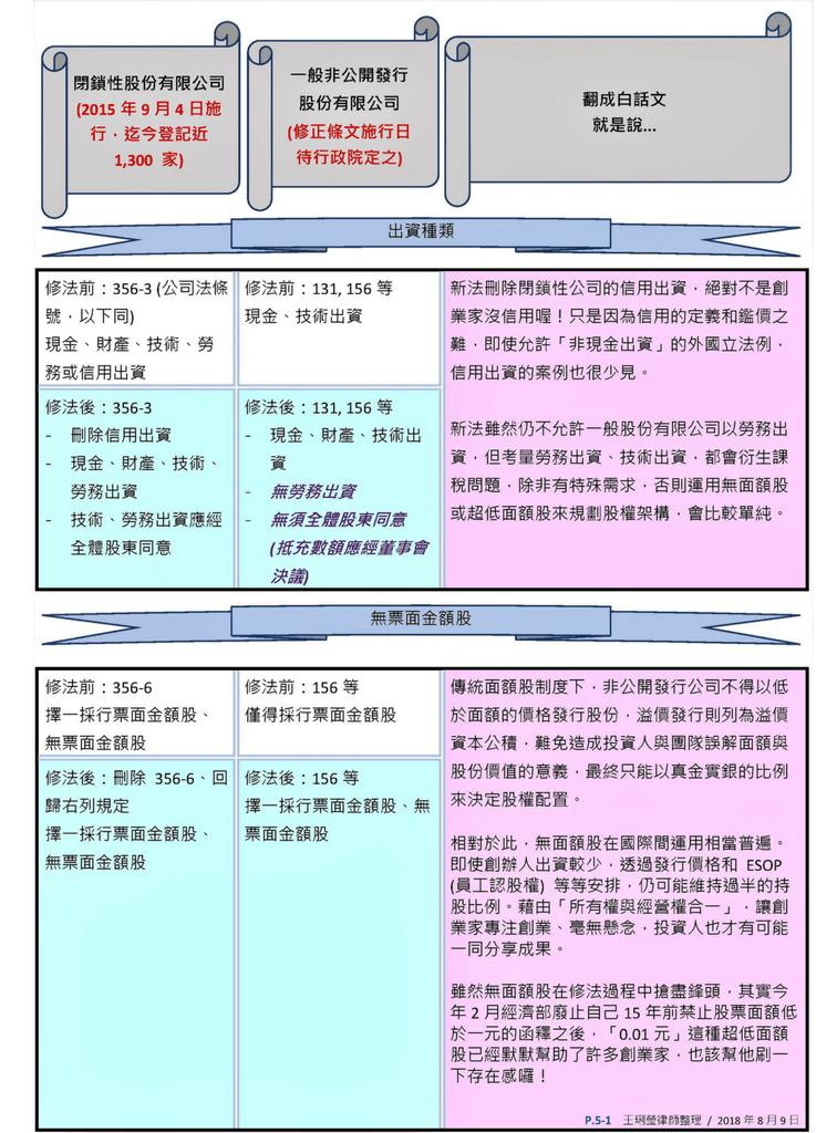 Graphic P1