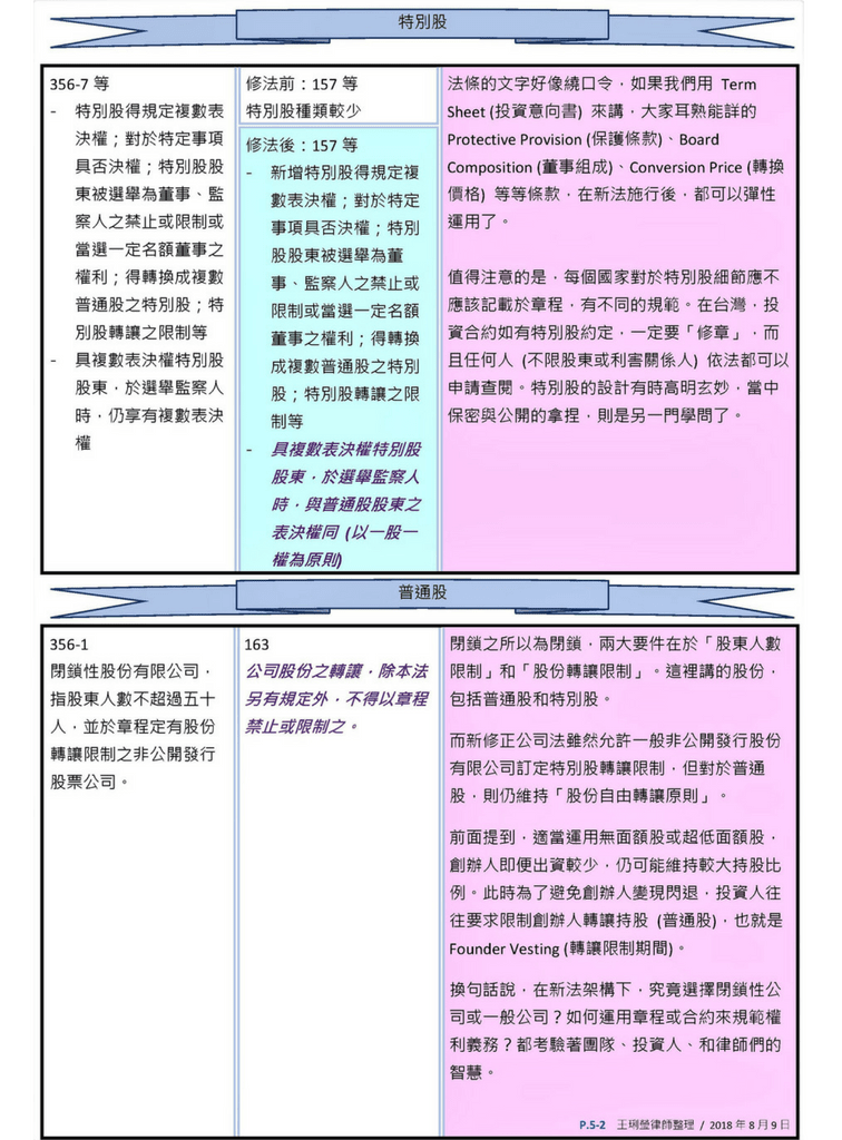 Graphic P2