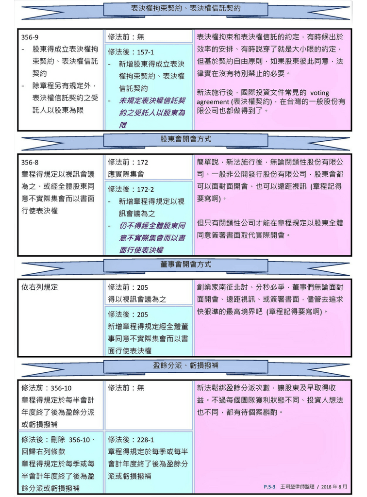 Graphic P3