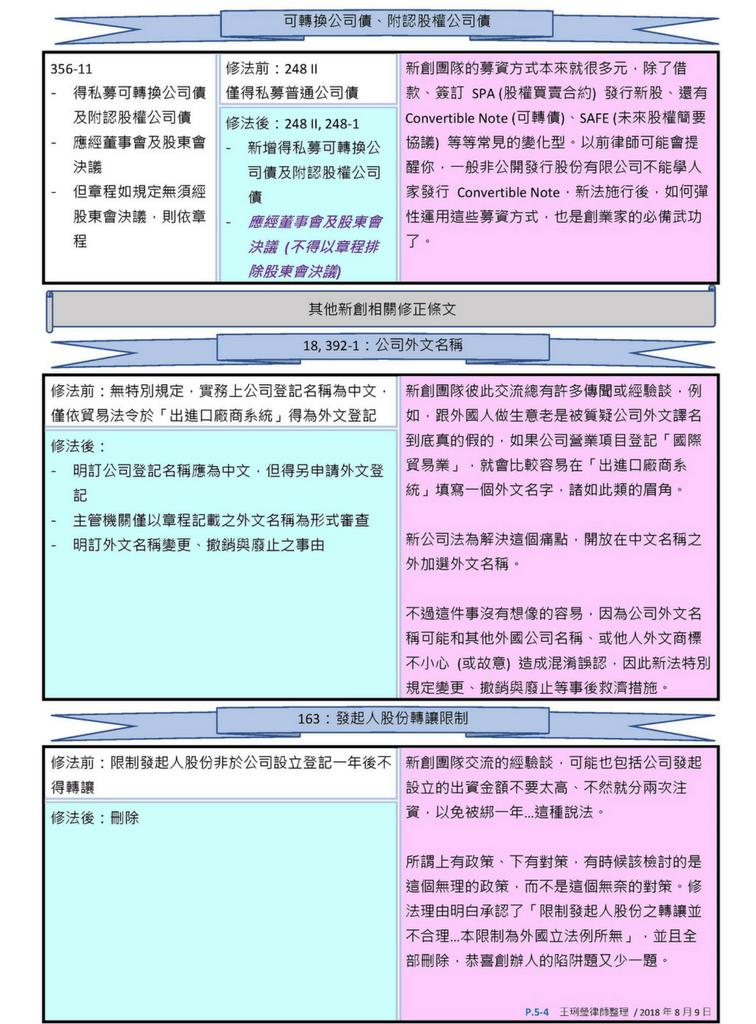Graphic P4